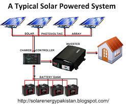 basic architecture of solar power generator using photovoltaic