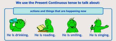 Resultado de imagen de present continuous pictures