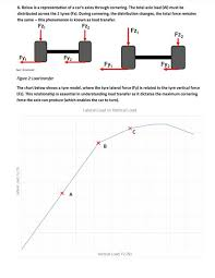 Solved 6 Below Is A Representation Of A Cars Axles Thro