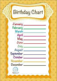 Free Printable Classroom Birthday Chart Birthday Charts