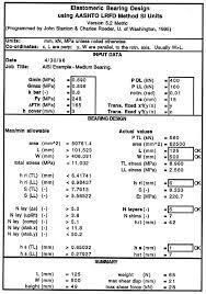 Bridge Bearing Design Guide Pdf Steel Bridge Bearing Selection And Design Guide