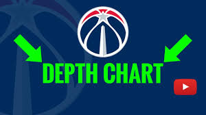 2019 Washington Wizards Depth Chart Analysis