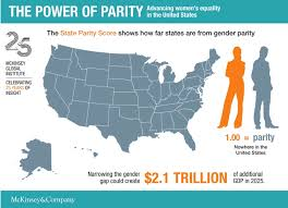myths about america s gender gap time 5 myths about america s gender gap