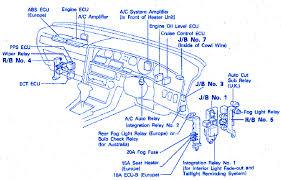 2001 tundra dash wiring diagram diagram 2001 Tundra Tail Light Wiring Diagram Simple Light Wiring Diagram