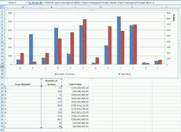 Excel Series Chart 78 Awesome Gallery Of Excel Chart Multiple Series Chart