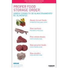Food Storage Order Chart Proper Food Storage Order Food Hierarchy Chart Printable