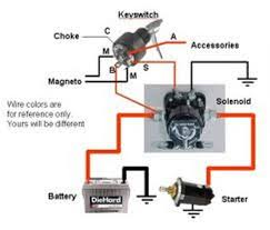 ignition switch troubleshooting & wiring diagrams pontoon forum universal ignition switch wiring diagram at Ignition Switch Wiring