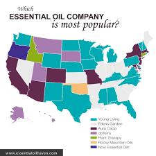 popular essential oil brands