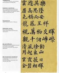 китайские иероглифы для тату с переводом на русский топ 20 самых