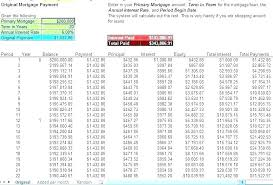 Auto Loan Payoff Calculator Extra Payments Mortgage Payment Calculator Excel Template Loan Payoff Spreadsheet P