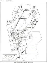 ez go wiring diagram motor 1979 ezgo golf cart picturesque battery ez go wiring diagram 36 volt at 1979 Ez Go Wiring Diagram