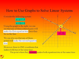 how to use graphs to solve linear systems x y consider the following system x