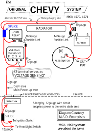 jvc car stereo wiring schematic wiring diagram wiring diagram for a jvc car stereo solidfonts