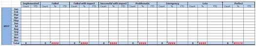 Solved Tabular Chart Qlik Community