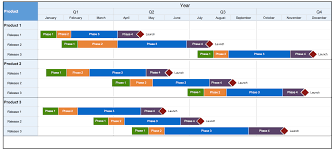 Excel Charts Download 034 Simple Microsoft Excel Gantt Chart Template Free