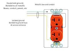 the isolated ground engineering radio isolation panel board at Isolation Panel Wiring Diagram