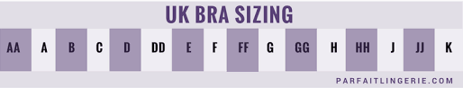 Find Your Perfect Fit With Our Us To Uk Bra Size Conversion