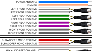 Jvc Radio Wiring Diagram Wiring Diagram L3