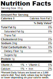alfalfa sprout nutrition facts