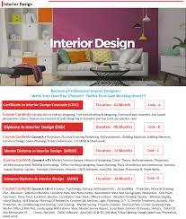 B Interior Design Course Best Interior Design Institute
