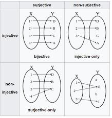 Venn Diagram Visio 2013 How To Do Set Diagrams Not Venn Diagrams See Image For An