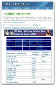 Sarshield Com Site Provides Cell Phone Radiation Charts Faqs
