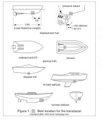 airmar b260 wiring diagram airmar image wiring diagram installing a thru hull transducer west marine on airmar b260 wiring diagram