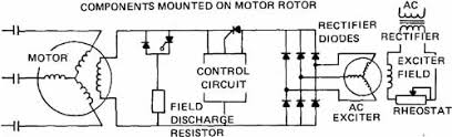 the synchronous motor 6 simplified circuit for a brushless synchronous motor components mounted on motor rotor
