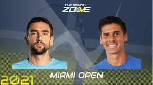 2021 Miami Open First Round – Marin CIlic vs Federico Coria Preview &  Prediction - The Stats Zone