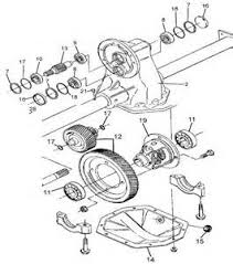 similiar ezgo rear axle diagram keywords ezgo golf cart rear axle diagram on ezgo txt rear axle diagram