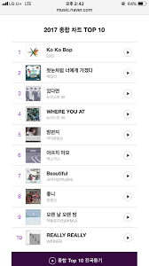 Naver Music Chart Chart Naver Music Annual Chart Top 10 Charts And Sales
