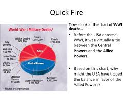 Quick Fire Take A Look At The Chart Of Wwi Deaths Ppt