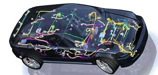 automotive wiring harness eromania Ford Wiring Harness Kits automotive wiring harness pdf global market forecast report