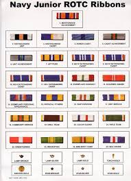 Navy Ribbon Chart Njrotc Ribbon Chart Lee Davis High School Njrotc Unit