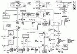 08 sierra radio wiring diagram dodge factory radio wiring diagram 2001 silverado radio wiring harness at 2001 Chevy Silverado 1500 Radio Wiring Diagram