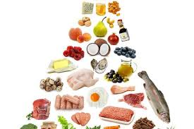 Paleo Diet Food List What To Eat Avoid Irena Macri