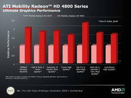 Amd Ati Mobility Radeon Hd 4870 Notebookcheck Net Tech