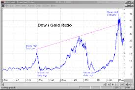 Prison Planet Com Marc Faber One Day The Price Of Gold