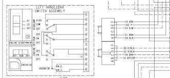 polaris magnum wiring diagram wiring diagrams polaris sportsman 330 wiring diagram wiring diagram expert 1999 polaris magnum 500 wiring diagram polaris magnum wiring diagram