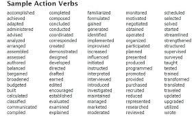 Synonyms For Resume Implement Synonyms Implement Antonyms Thesaurus