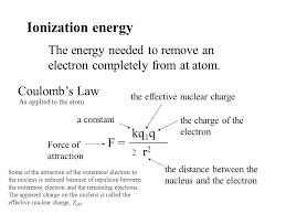 3 ionization