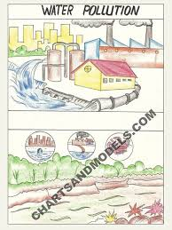 Pollution Chart Images Buy Water Pollution From Factory Waste Charts Online In