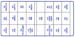 2006 suzuki xl 7 fuse box 2006 database wiring diagram images on a 2002 suzuki xl7 fuse box on home wiring diagrams