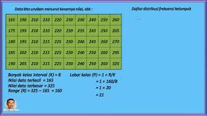 Kemampuan menghitung ini tidak bisa dihafalkan rumusnya. Kunci Jawaban Matematika Kelas 7 Semester 1 Hal 185 Guru Galeri