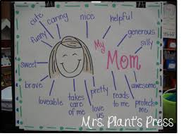 Mother Day Chart Pin On Kinderland Collaborative