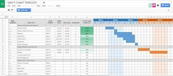 Google Spreadsheet Gantt Chart Free Sheets Template With