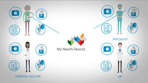 My Health Record | South Eastern Sydney Local Health District