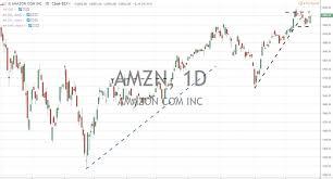 Earnings Reports Amazon Alphabet Starbucks