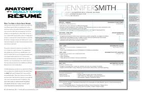 Resumesood Resume Formats Templates What Looks Like First College