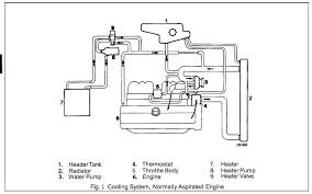 1996 jaguar xj6 engine diagram wiring diagram for you • xj6 engine diagram wiring diagram for you u2022 rh one ineedmorespace co 1997 jaguar xj6